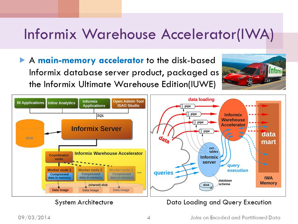 09/03/2014 4 Joins on Encoded and Partitioned Data Informix Warehouse Accelerator(IWA)  A main-memory accelerator to the disk-based Informix database server product, packaged as the Informix Ultimate Warehouse Edition(IUWE) System Architecture Data Loading and Query Execution