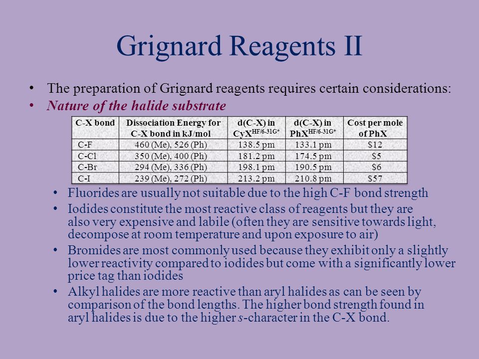 Grignard Reagents III Solvent Solvents that contain acidic protons (i.e., alcohols, amine) or/and electrophilic atoms (i.e., ester, ketone, nitro compounds, sulfoxide) are not suitable Hydrocarbons are non-polar (or weakly polar) and do not dissolve the moderately polar Grignard reagent well enough Ethers are most commonly used as single solvent because they are stable and polar enough to dissolve most Grignard reagents Diethyl ether: low boiling point, good phase separation with most aqueous layers, the temperature in the system is moderate Tetrahydrofuran: higher boiling point, poorer separation with most aqueous layers, more difficult to dry than diethyl ether because it is more hygroscopic A comparison of diethyl ether (  =1.15 D) and THF (  =1.75 D) shows that THF is a stronger Lewis Base because of its higher dipole moment compared to diethyl ether (d(Mg-O): 209 pm (THF), 213 pm (Et 2 O) (HF, 6-31G**) in MeMgBr*2 L).