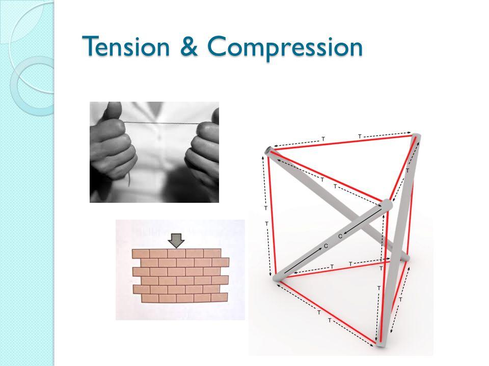 Tension & Compression