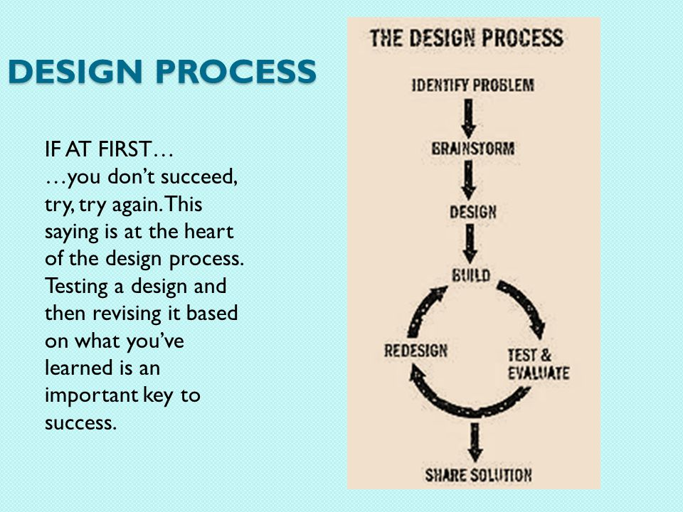 DESIGN PROCESS IF AT FIRST… …you don't succeed, try, try again.