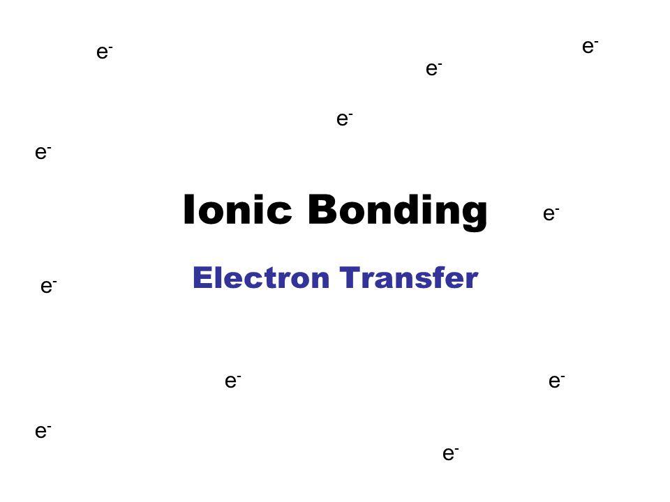 Ionic Bonding Electron Transfer e-e- e-e- e-e- e-e- e-e- e-e- e-e- e-e- e-e- e-e- e-e-
