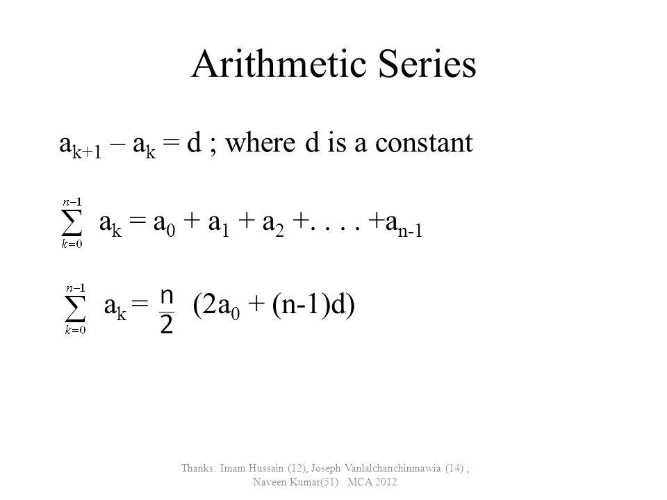 Now, Suppose it holds for all n, i.e.k = O(n) Then, k = O(n) + (n+1) = O(n) which is incorrect.
