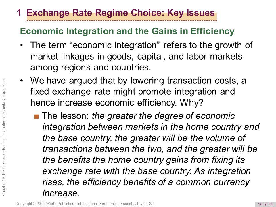 16 of 74 Copyright © 2011 Worth Publishers· International Economics· Feenstra/Taylor, 2/e. Chapter 19: Fixed versus Floating: International Monetary E