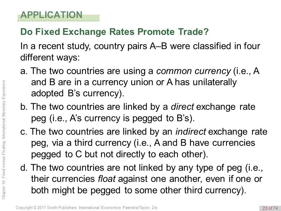 23 of 74 Copyright © 2011 Worth Publishers· International Economics· Feenstra/Taylor, 2/e. Chapter 19: Fixed versus Floating: International Monetary E