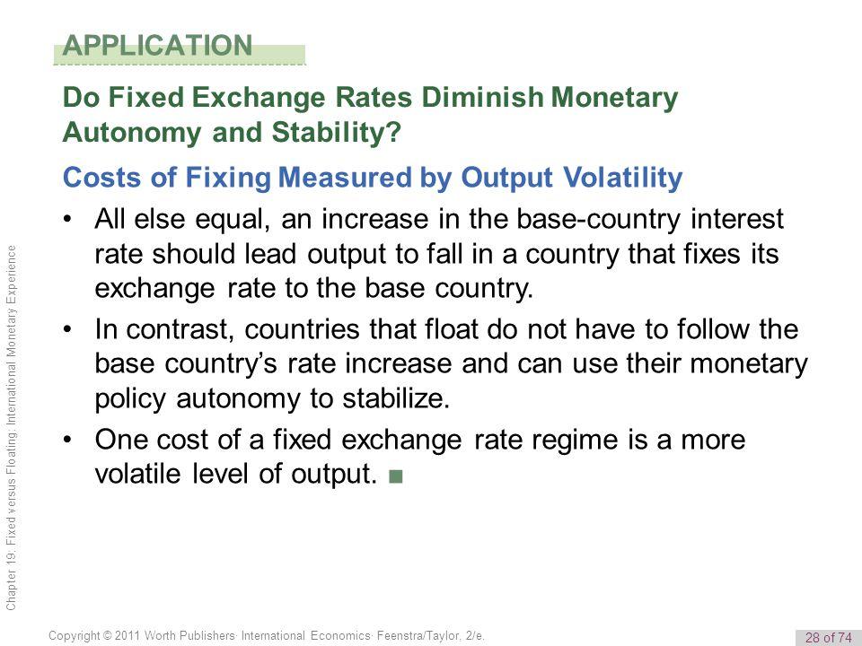 28 of 74 Copyright © 2011 Worth Publishers· International Economics· Feenstra/Taylor, 2/e. Chapter 19: Fixed versus Floating: International Monetary E