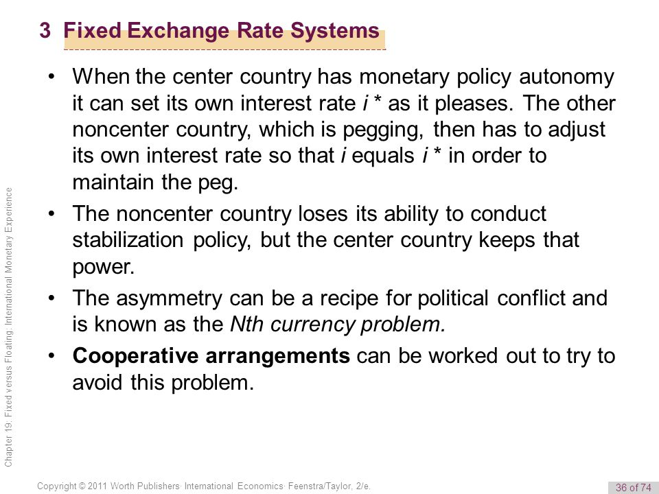 36 of 74 Copyright © 2011 Worth Publishers· International Economics· Feenstra/Taylor, 2/e. Chapter 19: Fixed versus Floating: International Monetary E