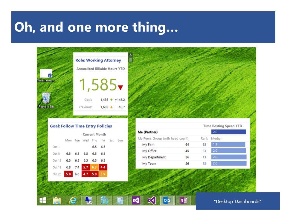 Desktop Dashboards