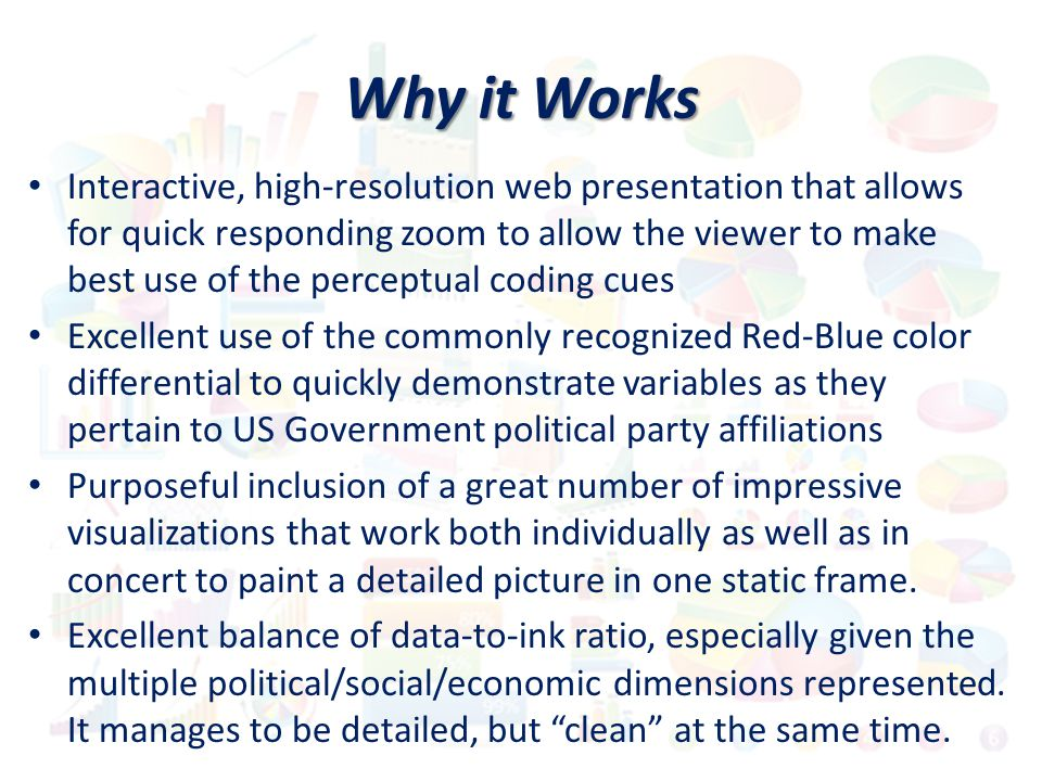 Why it Works Interactive, high-resolution web presentation that allows for quick responding zoom to allow the viewer to make best use of the perceptua