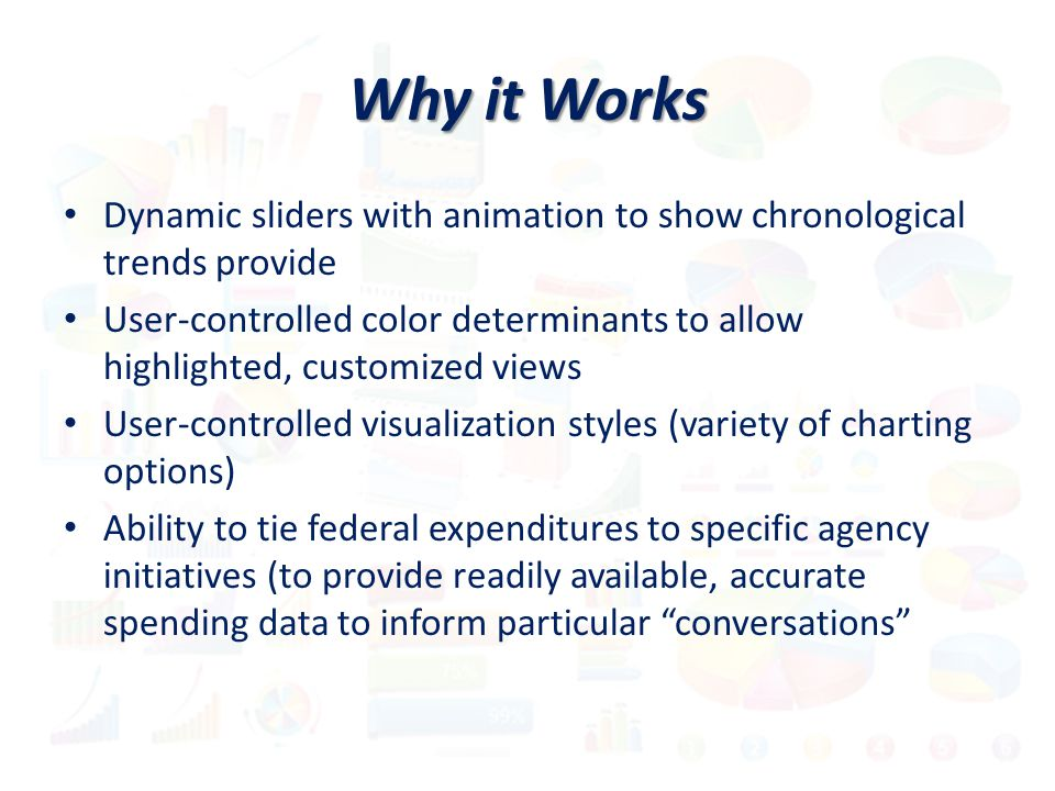 Why it Works Dynamic sliders with animation to show chronological trends provide User-controlled color determinants to allow highlighted, customized views User-controlled visualization styles (variety of charting options) Ability to tie federal expenditures to specific agency initiatives (to provide readily available, accurate spending data to inform particular conversations