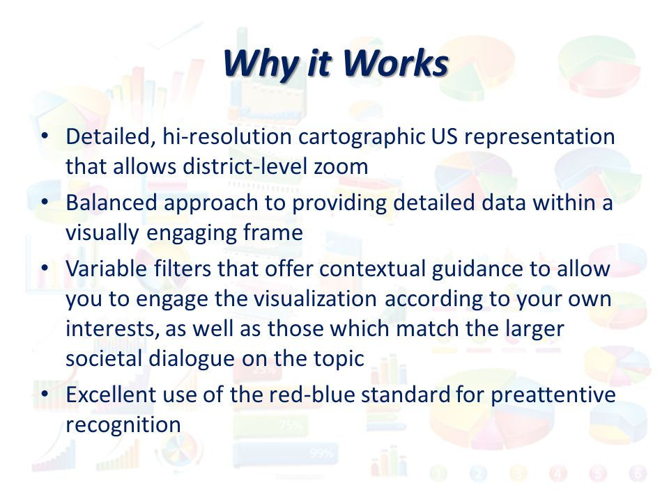 Why it Works Detailed, hi-resolution cartographic US representation that allows district-level zoom Balanced approach to providing detailed data within a visually engaging frame Variable filters that offer contextual guidance to allow you to engage the visualization according to your own interests, as well as those which match the larger societal dialogue on the topic Excellent use of the red-blue standard for preattentive recognition