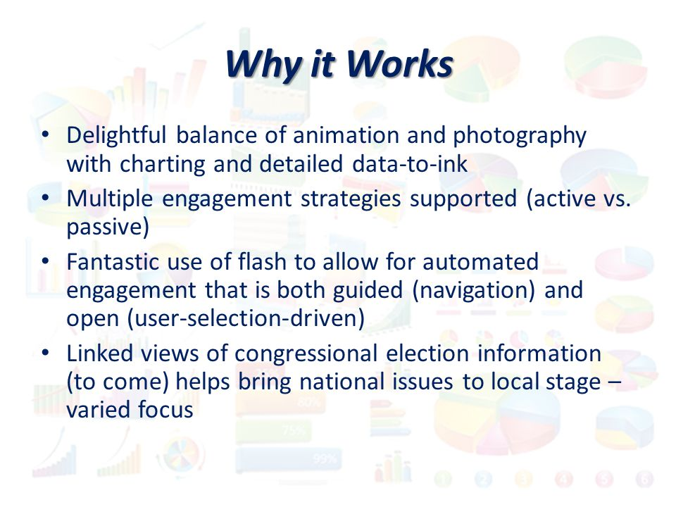 Why it Works Delightful balance of animation and photography with charting and detailed data-to-ink Multiple engagement strategies supported (active vs.