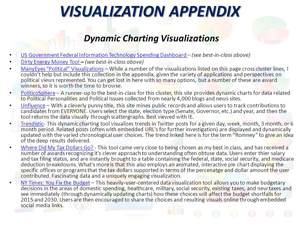 VISUALIZATION APPENDIX Dynamic Charting Visualizations US Government Federal Information Technology Spending Dashboard – (see best-in-class above) US