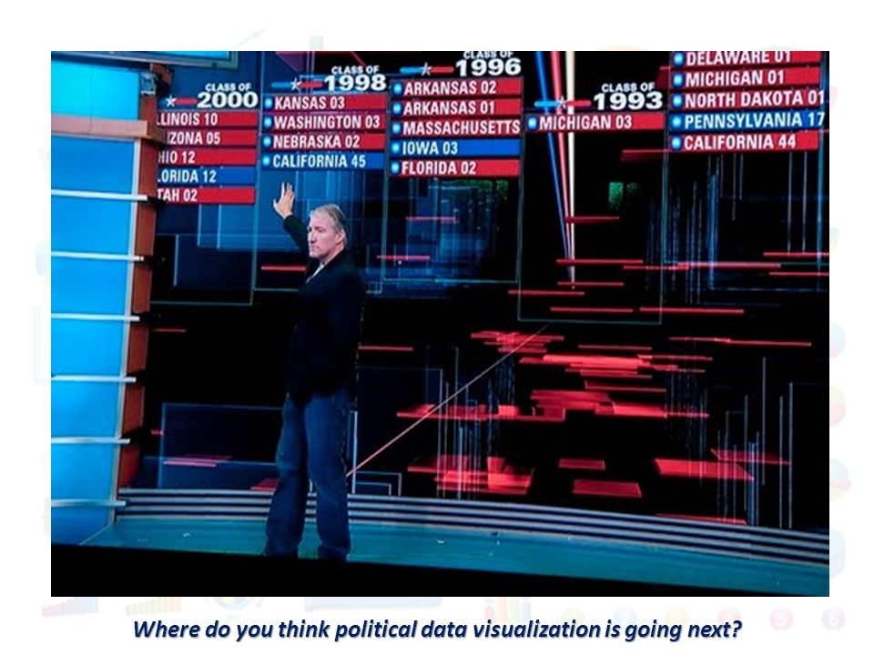 Where do you think political data visualization is going next?