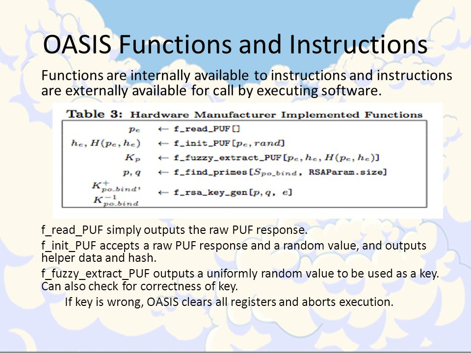 OASIS Functions and Instructions Functions are internally available to instructions and instructions are externally available for call by executing software.
