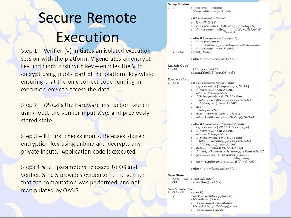 Secure Remote Execution Step 1 – Verifier (V) initiates an isolated execution session with the platform.