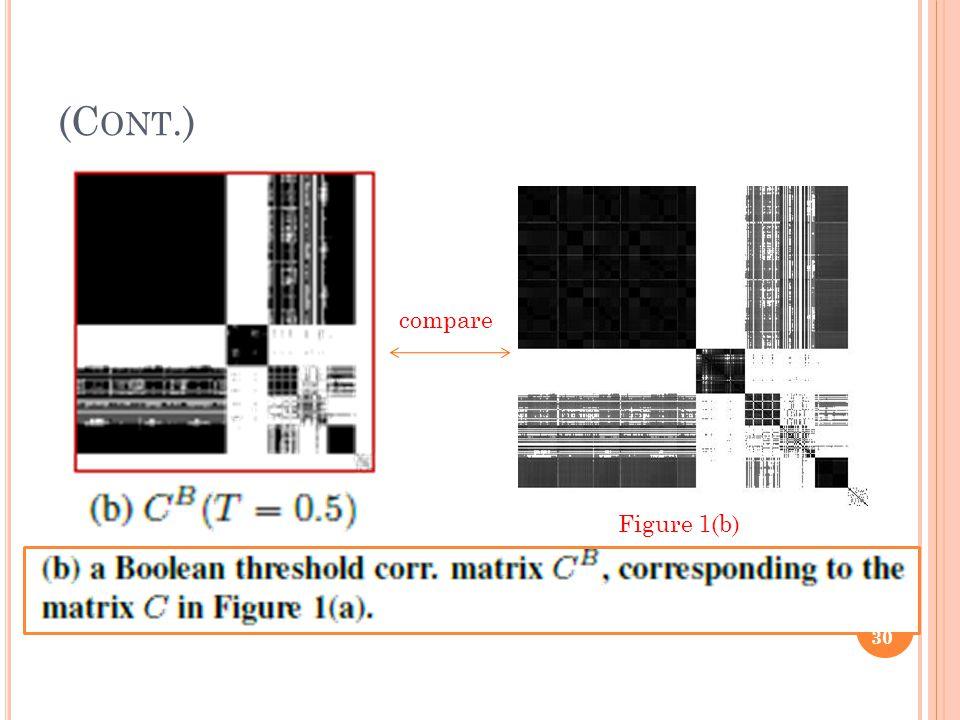 (C ONT.) Figure 1(b) compare 30