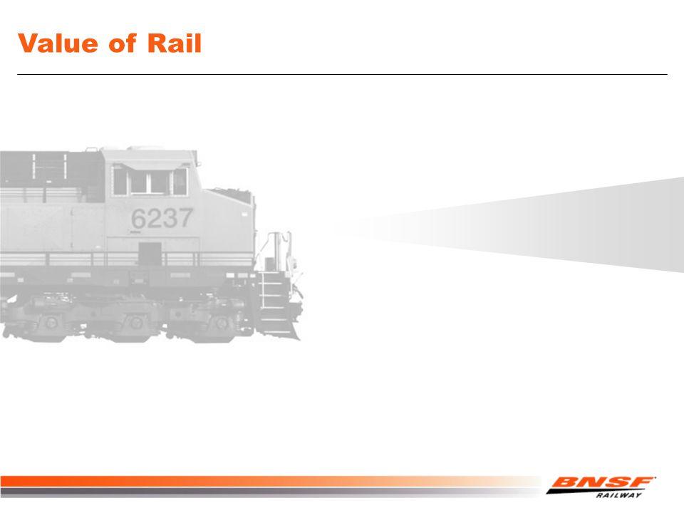 Value of Rail