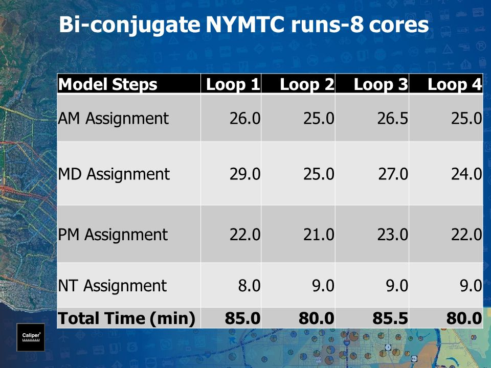Bi-conjugate NYMTC runs-8 cores Model StepsLoop 1Loop 2Loop 3Loop 4 AM Assignment26.025.026.525.0 MD Assignment29.025.027.024.0 PM Assignment22.021.023.022.0 NT Assignment8.09.0 Total Time (min)85.080.085.580.0