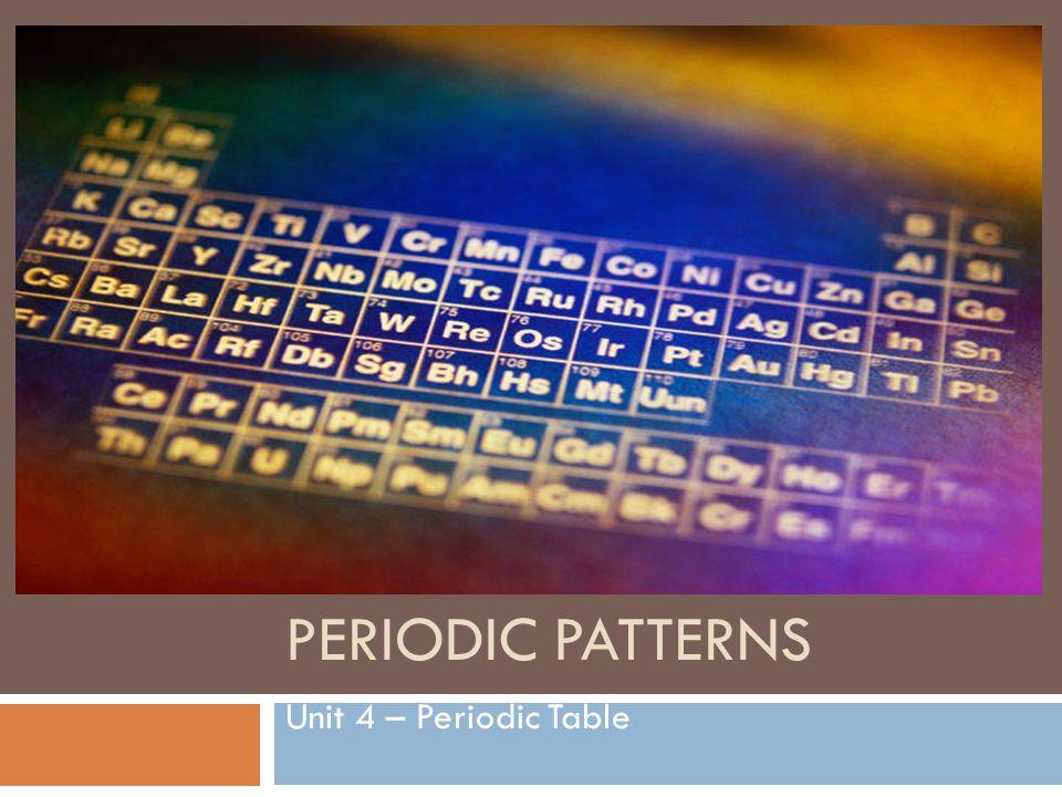 PERIODIC PATTERNS Unit 4 – Periodic Table