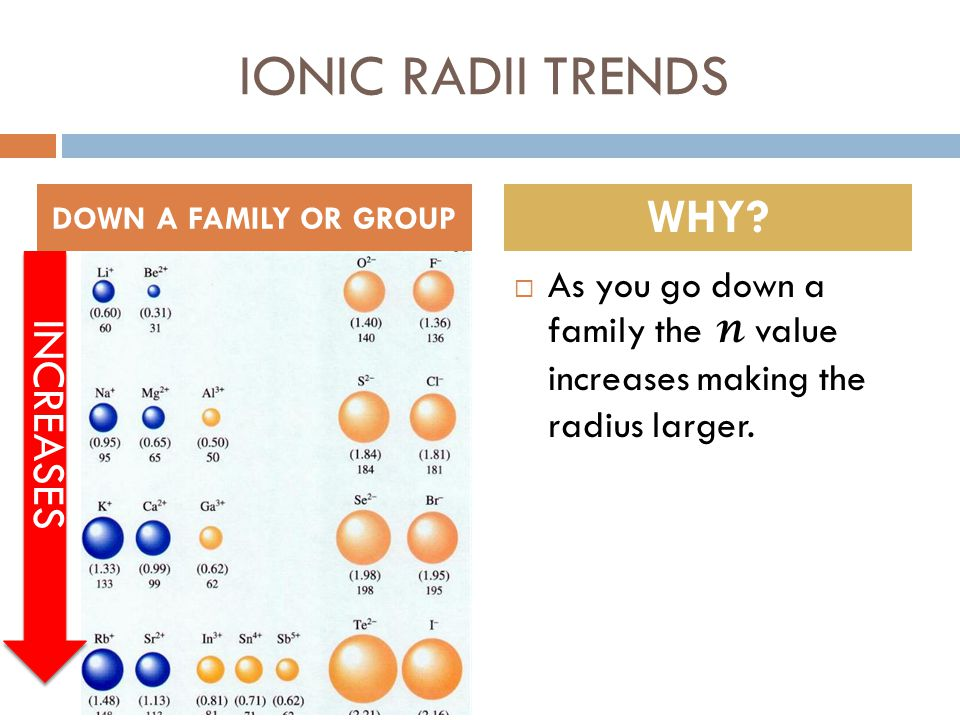 IONIC RADII TRENDS  As you go down a family the n value increases making the radius larger. DOWN A FAMILY OR GROUP WHY? INCREASES