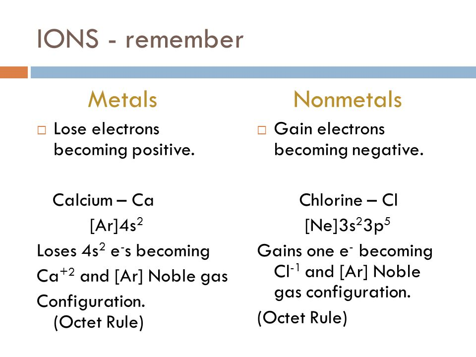 IONS - remember Metals  Lose electrons becoming positive. Calcium – Ca [Ar]4s 2 Loses 4s 2 e - s becoming Ca +2 and [Ar] Noble gas Configuration. (Oc