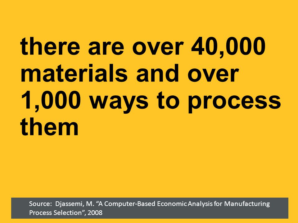there are over 40,000 materials and over 1,000 ways to process them Source: Djassemi, M.