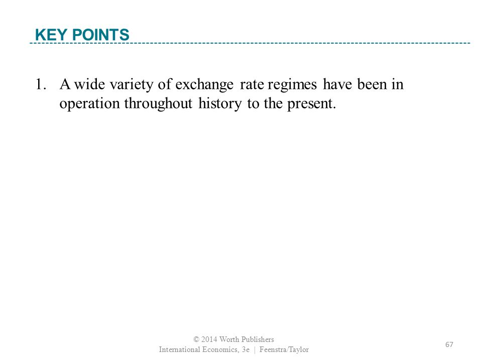 1. A wide variety of exchange rate regimes have been in operation throughout history to the present. K e y T e r m KEY POINTS © 2014 Worth Publishers