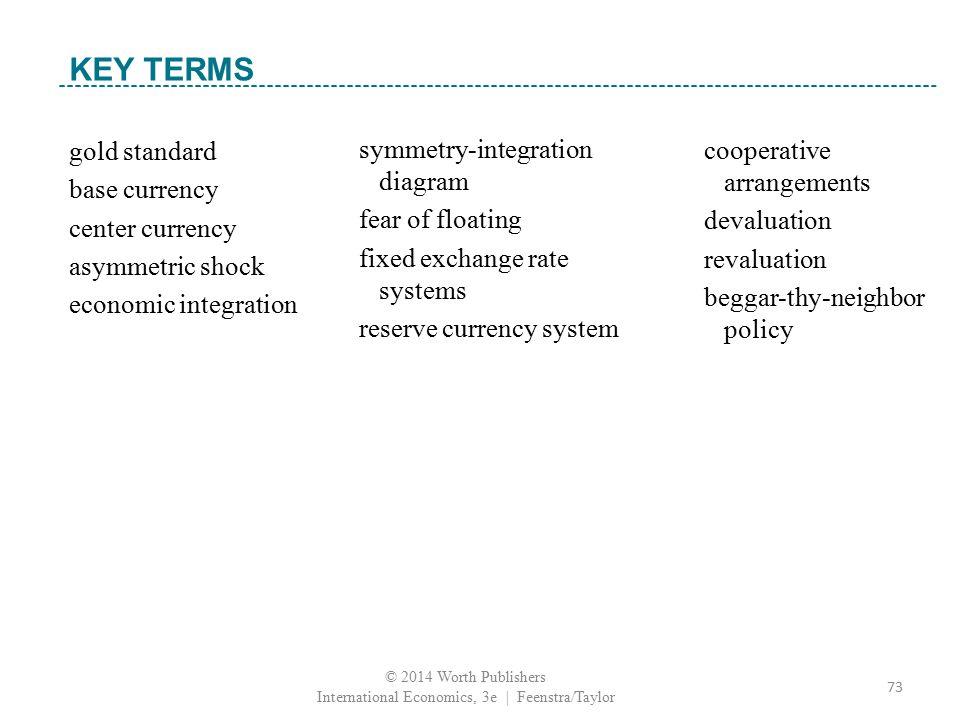 gold standard base currency center currency asymmetric shock economic integration K e y T e r m KEY TERMS symmetry-integration diagram fear of floatin