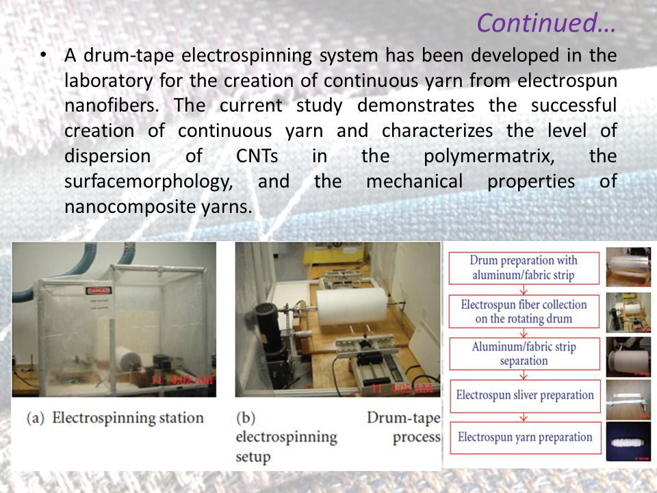 A drum-tape electrospinning system has been developed in the laboratory for the creation of continuous yarn from electrospun nanofibers.