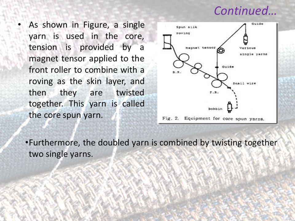 As shown in Figure, a single yarn is used in the core, tension is provided by a magnet tensor applied to the front roller to combine with a roving as the skin layer, and then they are twisted together.