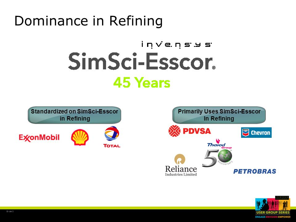 Slide 3 Dominance in Refining Standardized on SimSci-Esscor in Refining Primarily Uses SimSci-Esscor In Refining