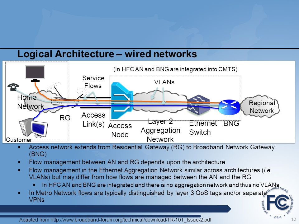 Logical Architecture – wired networks 12  Access network extends from Residential Gateway (RG) to Broadband Network Gateway (BNG)  Flow management b