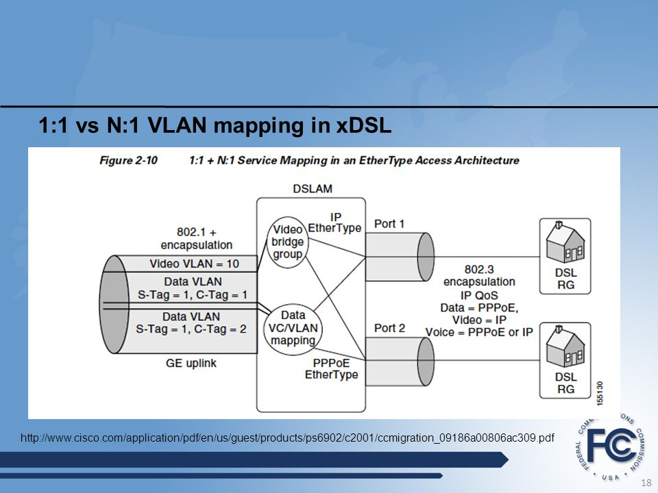 1:1 vs N:1 VLAN mapping in xDSL 18 http://www.cisco.com/application/pdf/en/us/guest/products/ps6902/c2001/ccmigration_09186a00806ac309.pdf