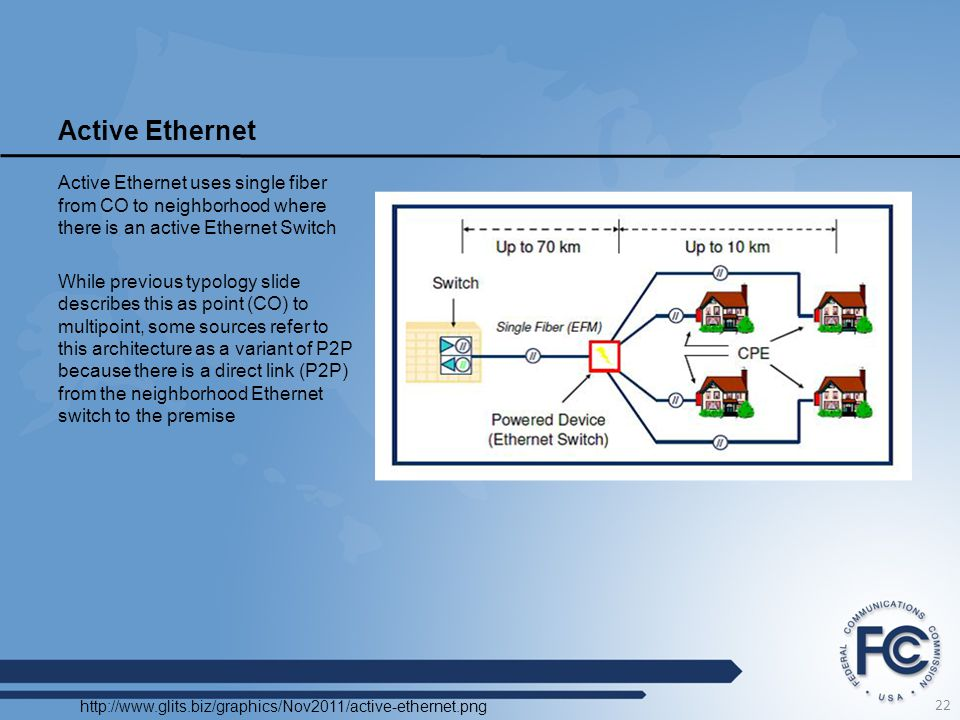 Active Ethernet Active Ethernet uses single fiber from CO to neighborhood where there is an active Ethernet Switch While previous typology slide descr