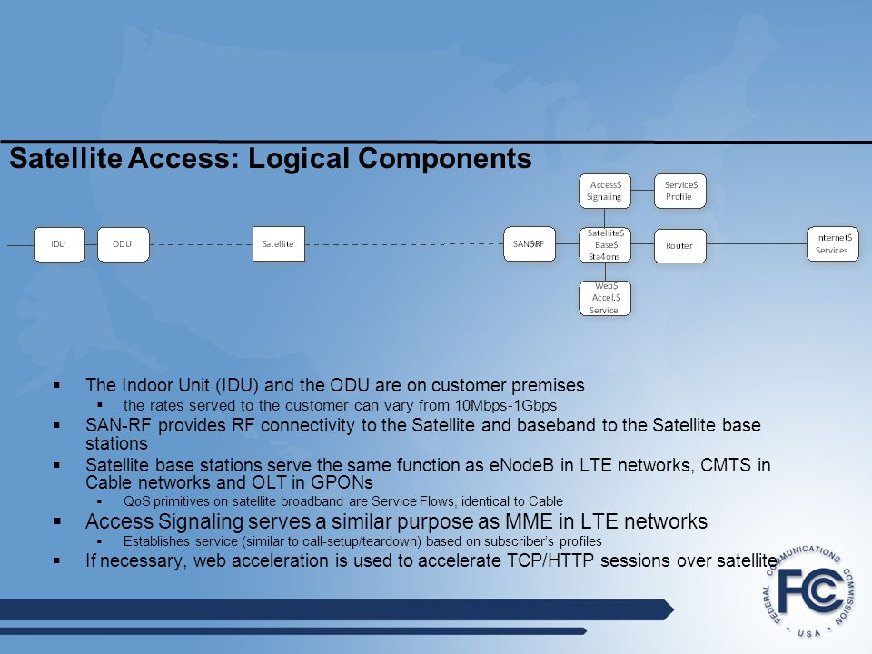 Satellite Access: Logical Components  The Indoor Unit (IDU) and the ODU are on customer premises  the rates served to the customer can vary from 10M