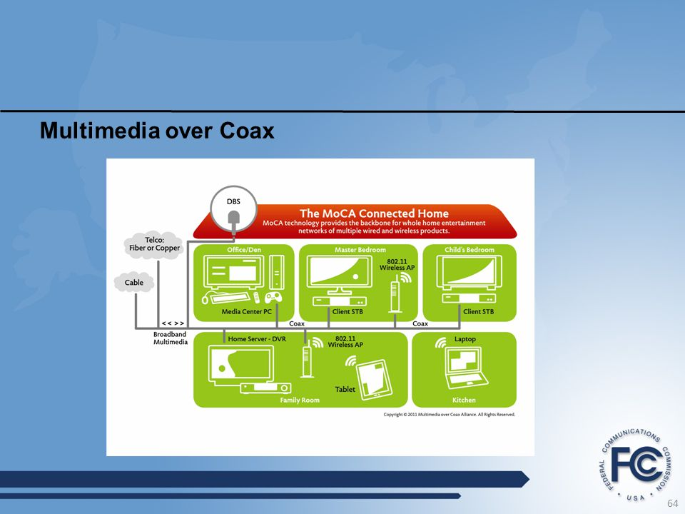 Multimedia over Coax 64