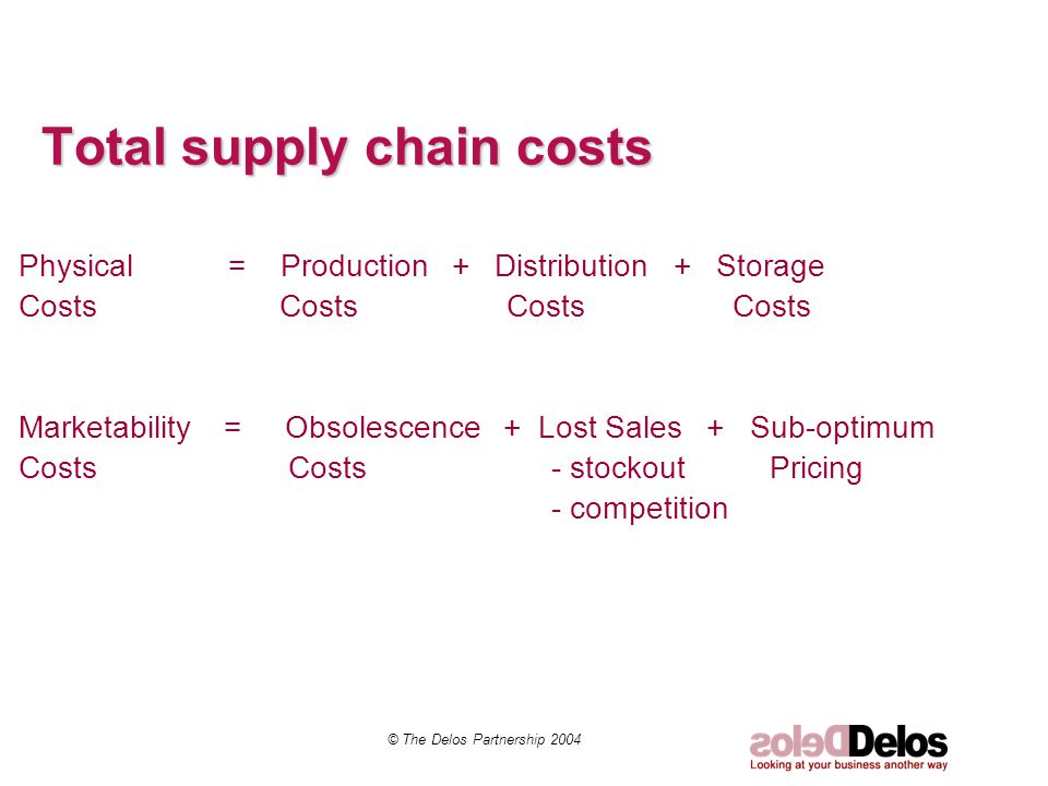 Total supply chain costs © The Delos Partnership 2004 Physical = Production + Distribution + Storage Costs Costs Marketability = Obsolescence + Lost Sales + Sub-optimum Costs Costs - stockout Pricing - competition
