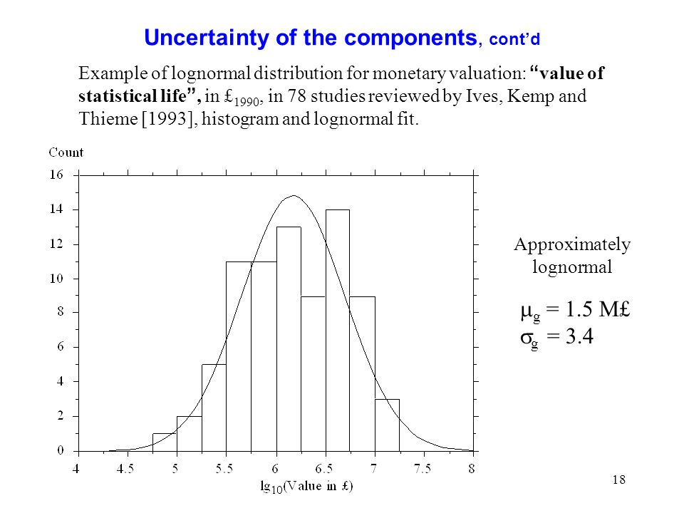 18 Uncertainty of the components, cont'd Example of lognormal distribution for monetary valuation: value of statistical life , in £ 1990, in 78 studies reviewed by Ives, Kemp and Thieme [1993], histogram and lognormal fit.