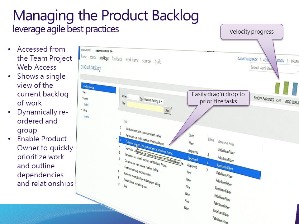Managing the Product Backlog leverage agile best practices Accessed from the Team Project Web Access Shows a single view of the current backlog of wor