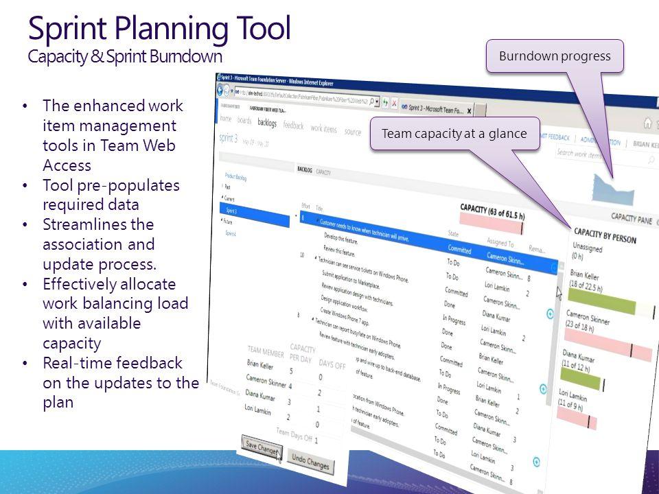 Sprint Planning Tool Capacity & Sprint Burndown Burndown progress Team capacity at a glance The enhanced work item management tools in Team Web Access