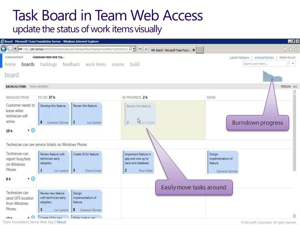 Task Board in Team Web Access update the status of work items visually Burndown progress Easily move tasks around