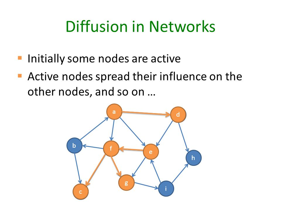 Diffusion in Networks  Initially some nodes are active  Active nodes spread their influence on the other nodes, and so on … c b e a d g f h i d f c g