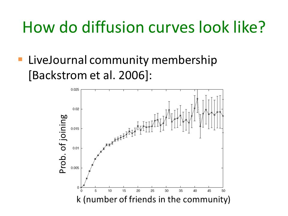 How do diffusion curves look like.  LiveJournal community membership [Backstrom et al.