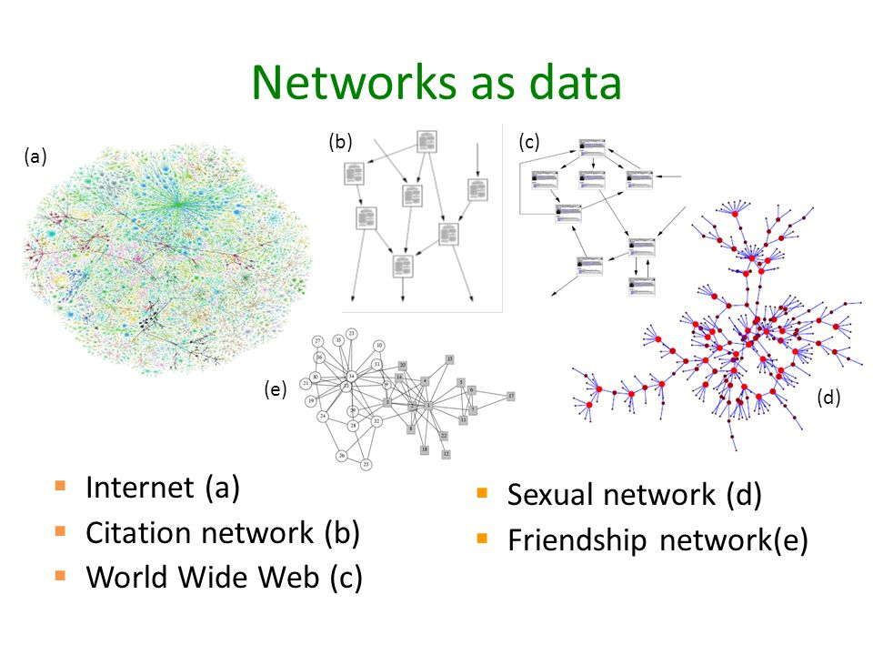 Networks as data  Internet (a)  Citation network (b)  World Wide Web (c) (b)(c) (a) (d) (e)  Sexual network (d)  Friendship network(e)