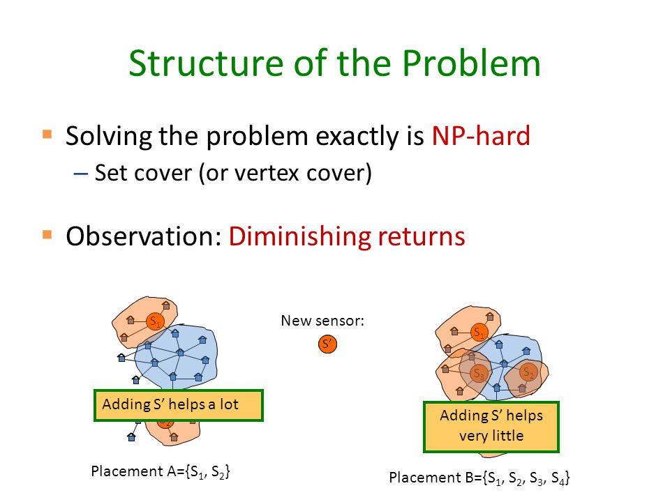 Structure of the Problem  Solving the problem exactly is NP-hard – Set cover (or vertex cover)  Observation: Diminishing returns S1S1 S2S2 Placement A={S 1, S 2 } S' New sensor: Adding S' helps a lot S2S2 S4S4 S1S1 S3S3 Placement B={S 1, S 2, S 3, S 4 } S' Adding S' helps very little