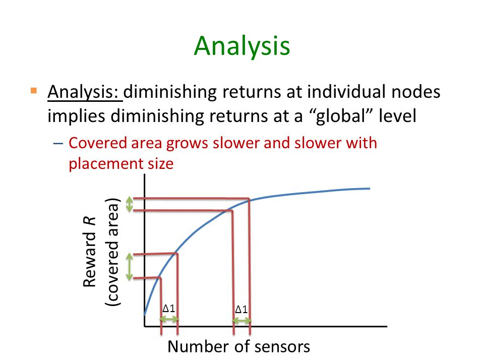 Analysis  Analysis: diminishing returns at individual nodes implies diminishing returns at a global level – Covered area grows slower and slower with placement size Reward R (covered area) Number of sensors Δ1Δ1 Δ1Δ1
