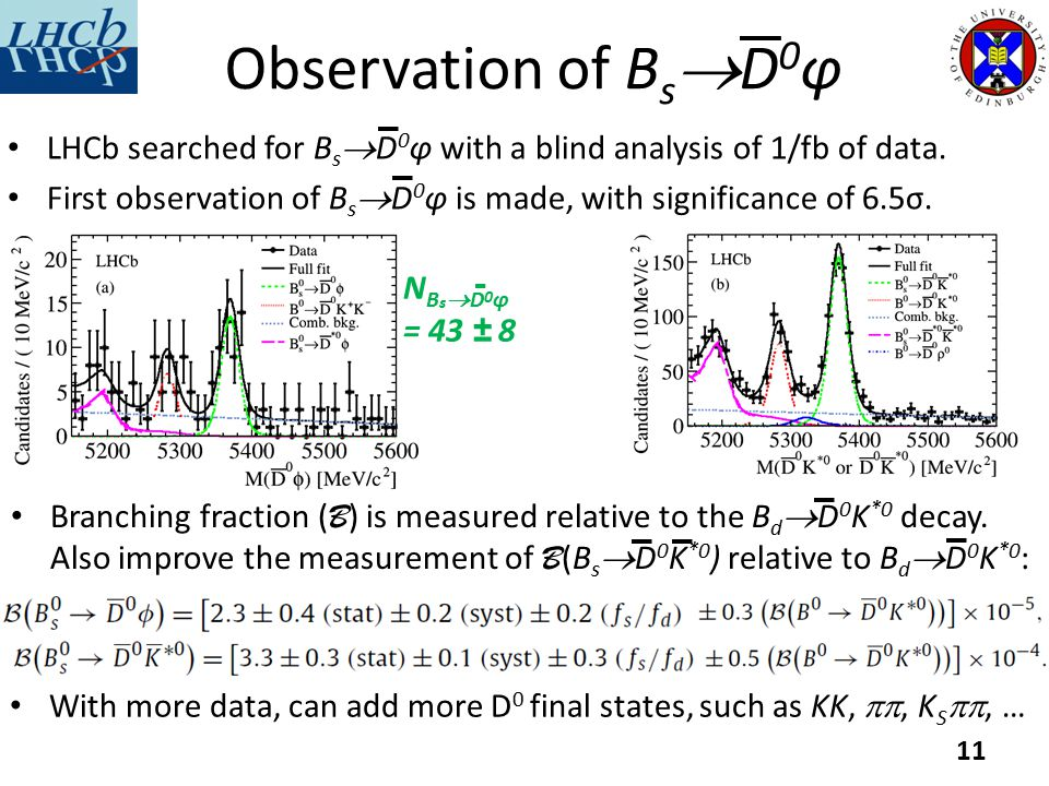 Observation of B s  D 0 φ LHCb searched for B s  D 0 φ with a blind analysis of 1/fb of data.