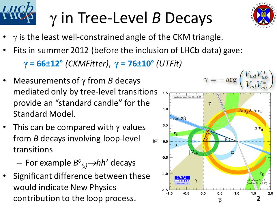 γ in Tree-Level B Decays γ is the least well-constrained angle of the CKM triangle.