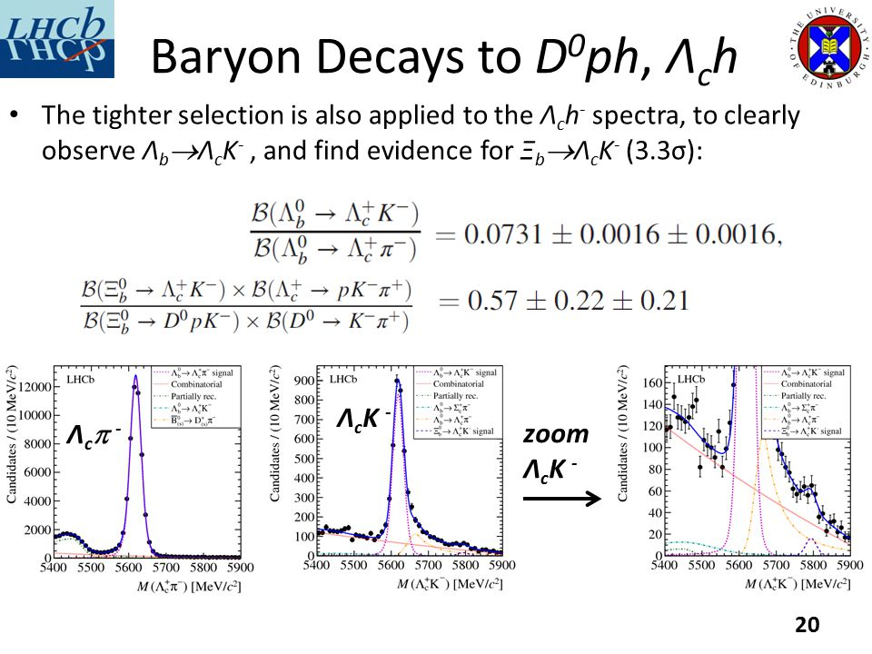 Baryon Decays to D 0 ph, Λ c h The tighter selection is also applied to the Λ c h - spectra, to clearly observe Λ b  Λ c K -, and find evidence for Ξ b  Λ c K - (3.3σ): 20 Λ c  - Λ c K  - zoom Λ c K  -
