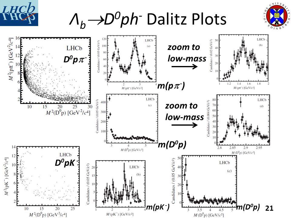 Λ b  D 0 ph - Dalitz Plots 21 D0p- D0p- zoom to low-mass m(p   - ) m(D 0 p) zoom to low-mass D 0 pK  - m(pK  - ) m(D 0 p)